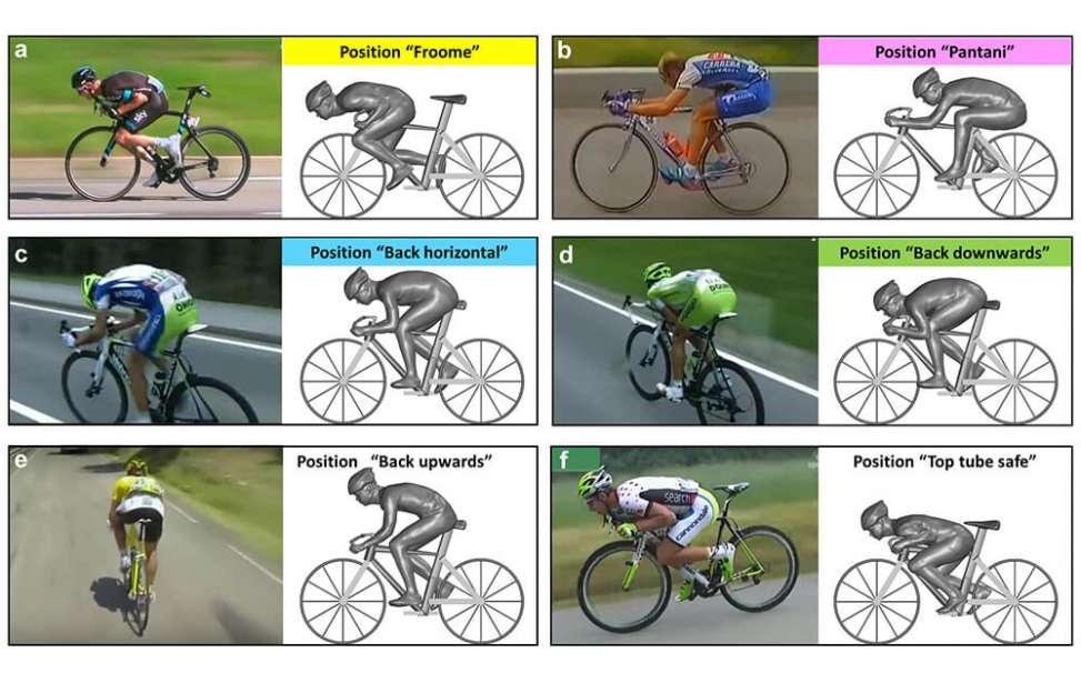 Bikers Rio pardo | Artigo | Aerodinâmica - Qual a posição mais rápida para descer montanha?