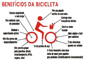 Bikers Rio pardo | Dica | Benefícios da Bicicleta